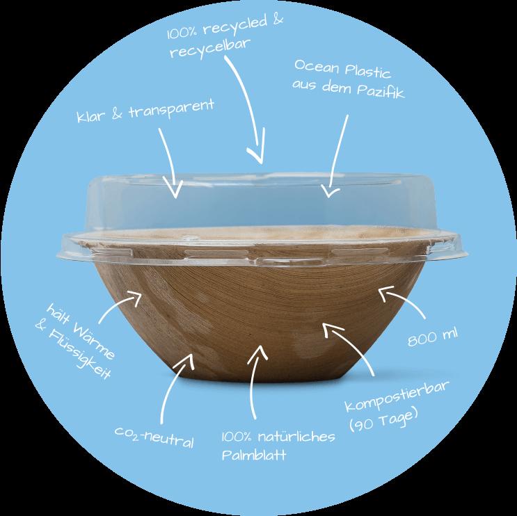 leef-unsere-produkte-ocean-plastic